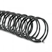 korice,spirale